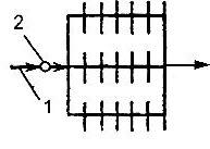 Кольцевая схема водопровода