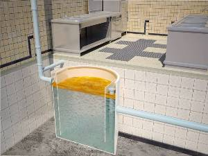 Эксплуатация канализации
