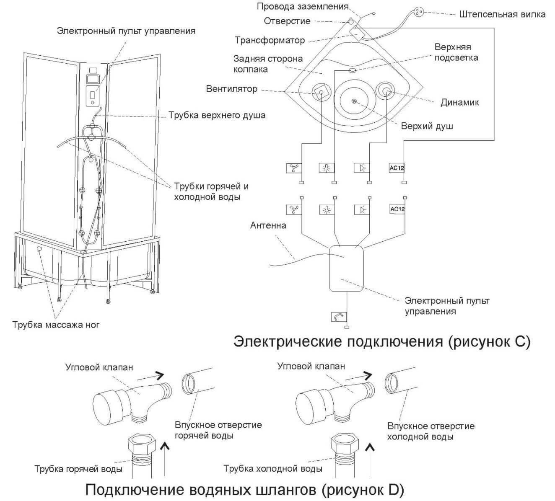 Подключение электрических проводов и водяных шлангов