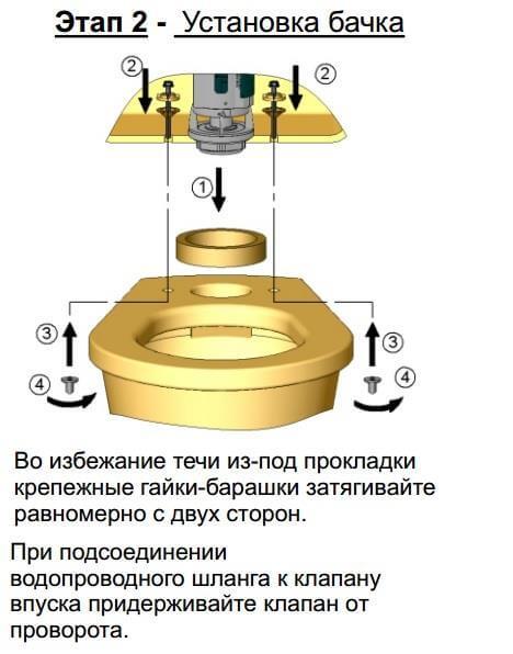 Установка бачка на чашу унитаз